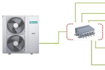 klimatizační jednotka Hisense AMW123U4SE